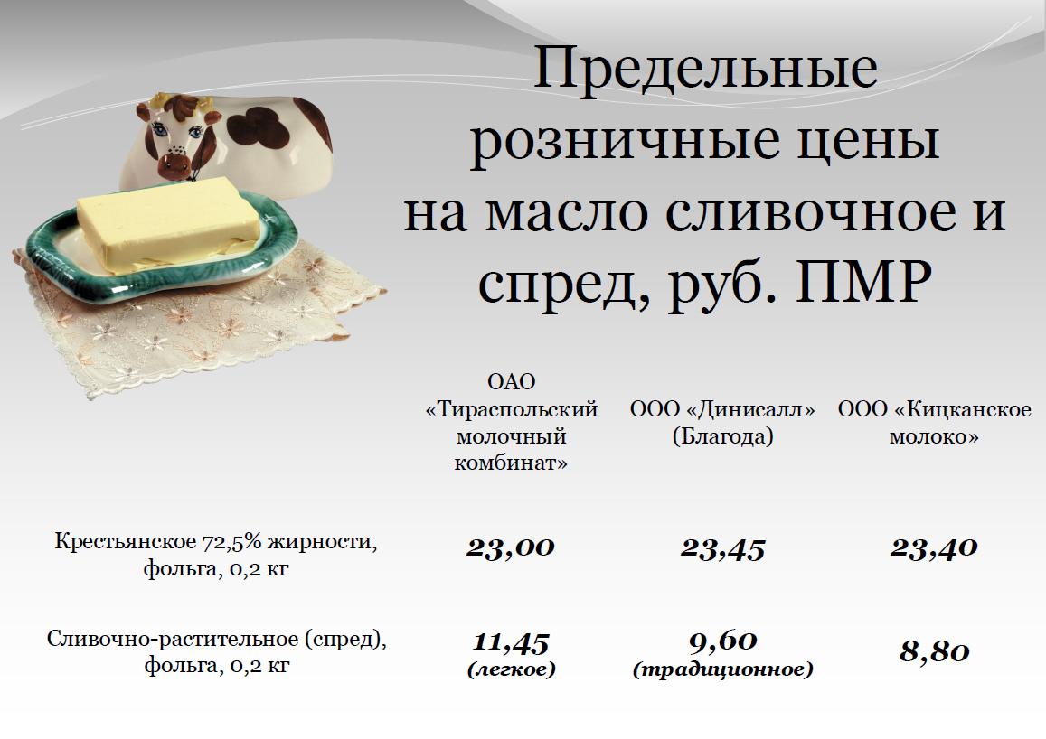 Предельные розничные цены на молочную продукцию
