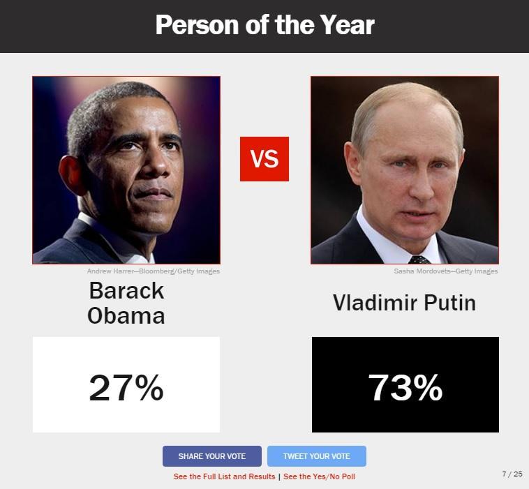 Польские СМИ: Владимир Путин и Барак Обама — два самых влиятельных ... | 701x758