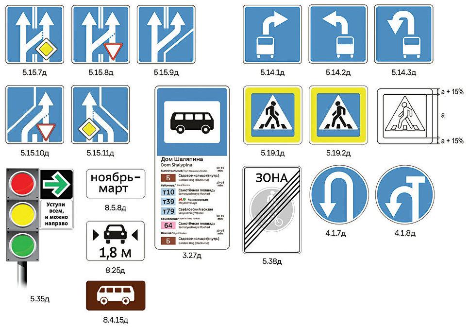 хорошо дорожные знаки картинки с названиями дорога для автомобилей пожилую жену