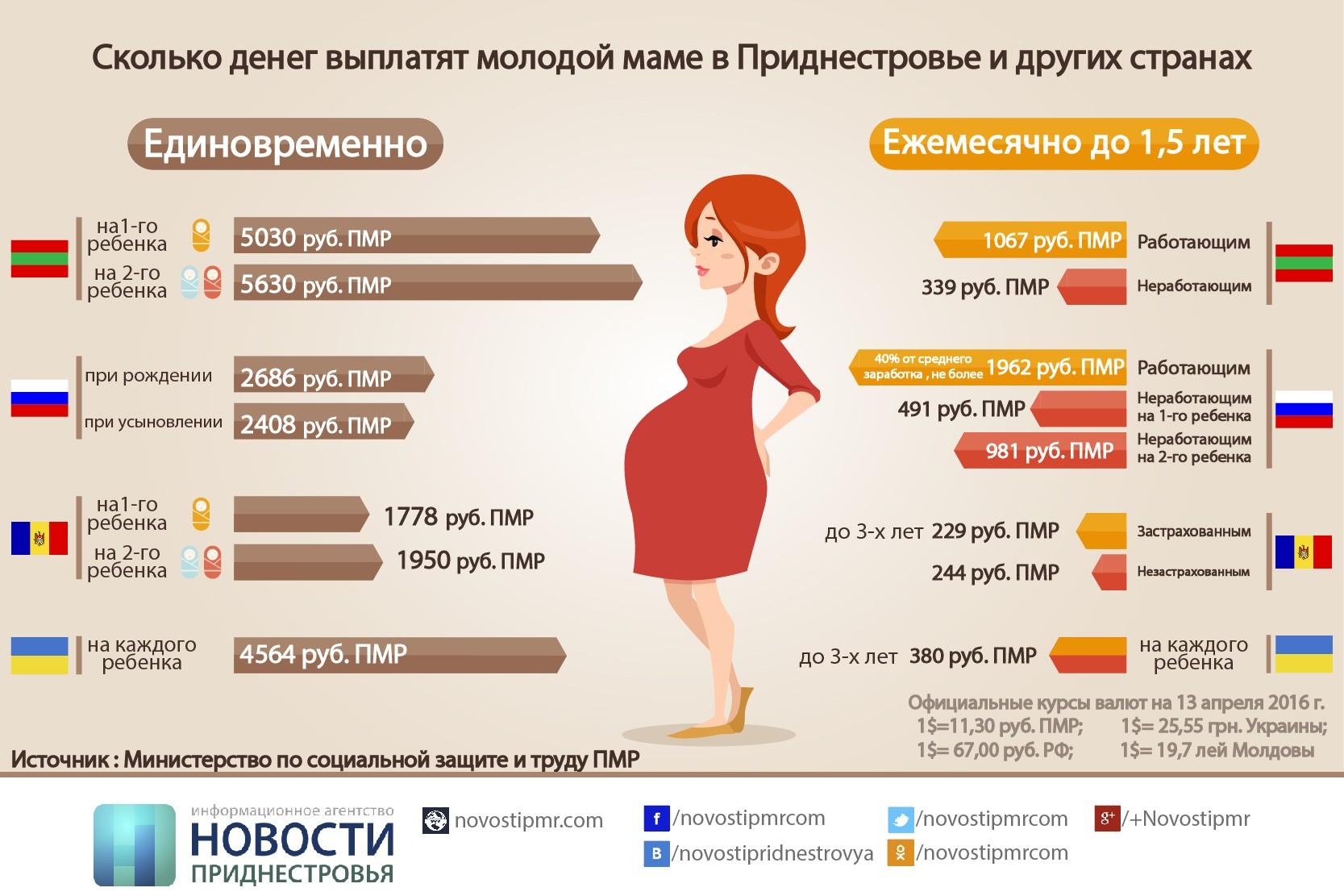 Механизм расчета пенсии по возрасту