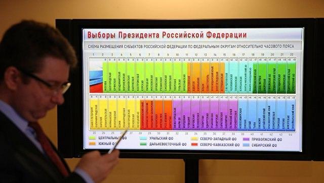 ФОМ: Владимир Путин набирает 77% голосов