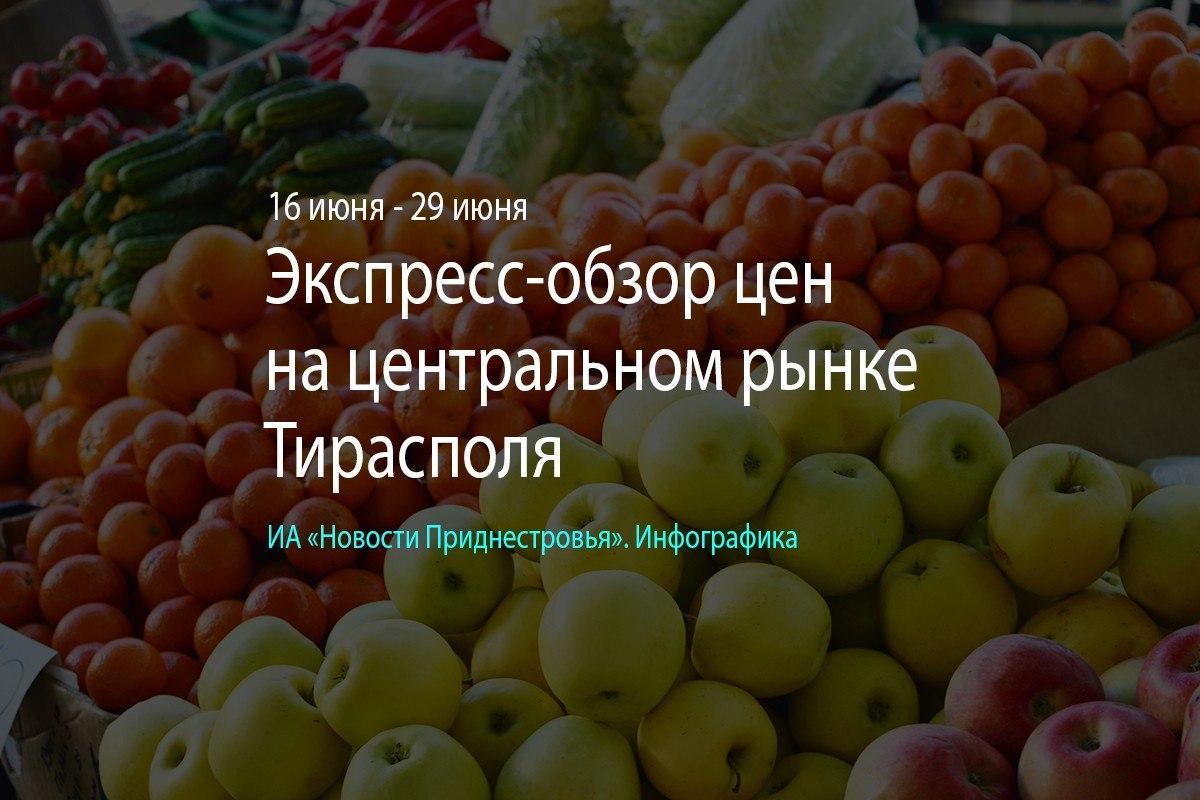Стоимость минимального набора продуктов питания подросла заиюнь на4,9%
