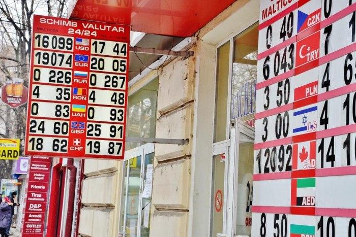 курсы валют обменных кассах папке