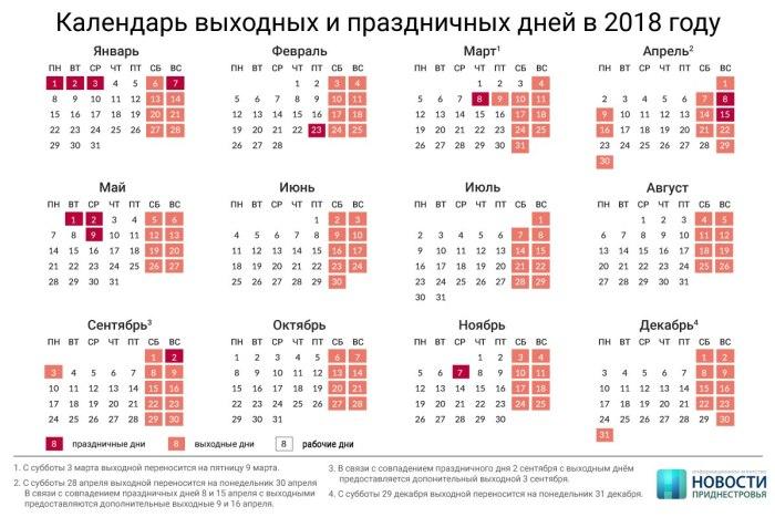 Календарь праздников 2018 россия